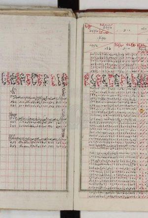 تقويم (از سنه ۱۲۵۰ تا پايان ۱۲۸۰)[منبع الکترونیکی]