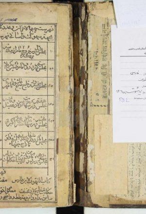 مهيج الاحزان به ضميمه اللهوف علي قتلي الطفوف. مقتل ابي مخنف. حکايت المختار. حديث السفاح