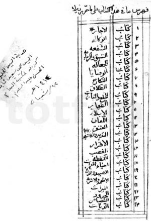 مسالک الأفهام في شرح شرایع الإسلام