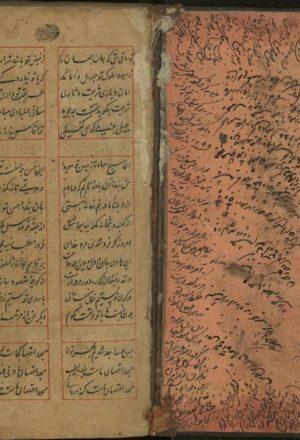 انیس العارفین(قاسم انوار.)