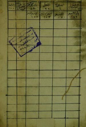 حاشية الشذور لابن هشام في النحو