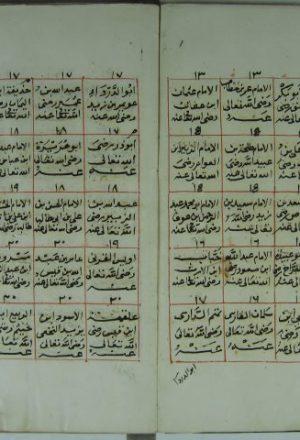 مخطوطة - ، طبقات الشعراني الكبرى