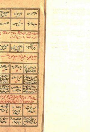 مخطوطة - المواعظ والاعتبار في ذكر الخطط والآثار
