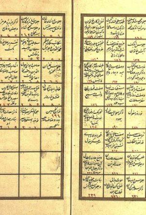 مخطوطة - تجزية الأمصار وتزجية الآثار، تاريخ وصَّاف
