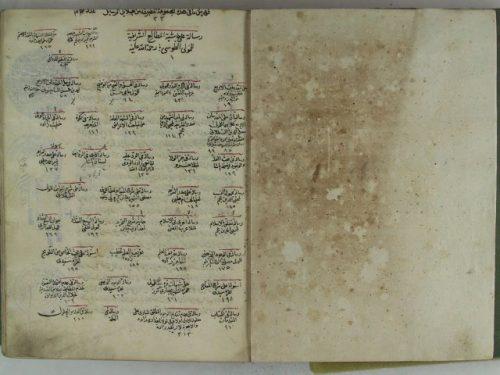 مخطوطة - رسالة في عدم احتمال التصور عدم المطابقة بخلاف التصديق