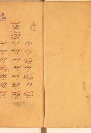 مخطوطة - موضوعات العلوم = مجموعة حفيد = النقل من الأصل