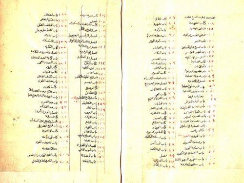 مخطوطة - حاشية على الدرر شرح الغرر