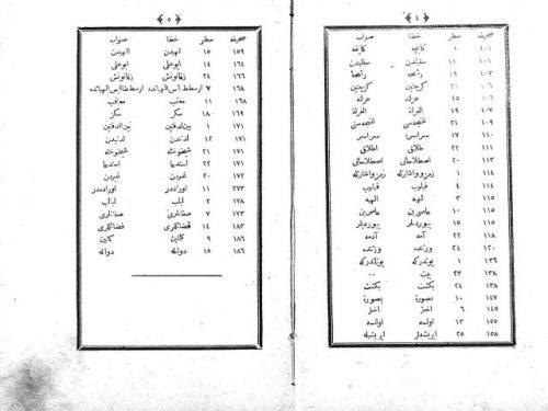 مخطوطة - مُهجَةُ الأبرار في شَرْحِ وترجَمَةِ لُجَّةِ الأَسْرَار