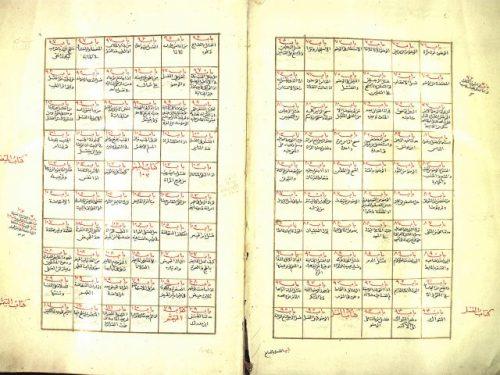 مخطوطة - إرشاد الساري لشرح صحيح البخاري (ج: 1).