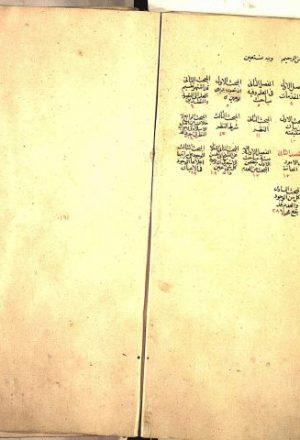 مخطوطة - مقاصد الطالبين في أصول الدين