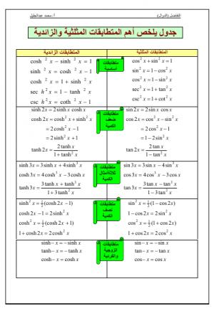 جدول يلخص أهم المتطابقات المثلثية و الزائدية