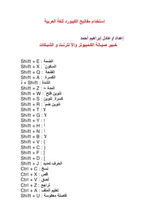 التشكيل بالغة العربية