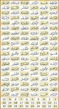 مصحف مجمع الملك فهد نسخة خاصة صغيرة الحجم