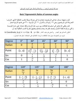 Trigonometric Ratios النسب المثلثية للزوايا المشهورة