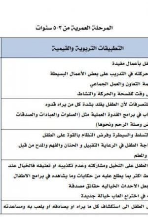 خصائص المراحل العمرية والقيم التي تناسبها من 3 إلى 21 سنة